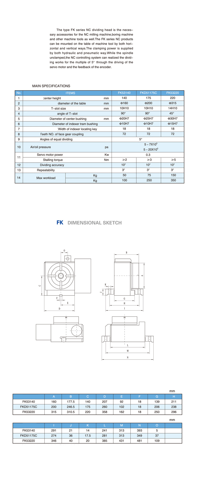Yantai Universal Machine Tool Equipment